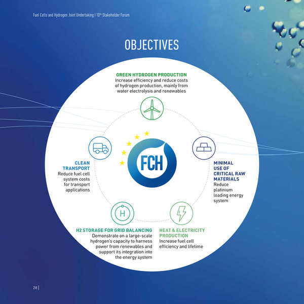 EU-turn - Fuel cell and Hydrogen Technology - Page 30-31