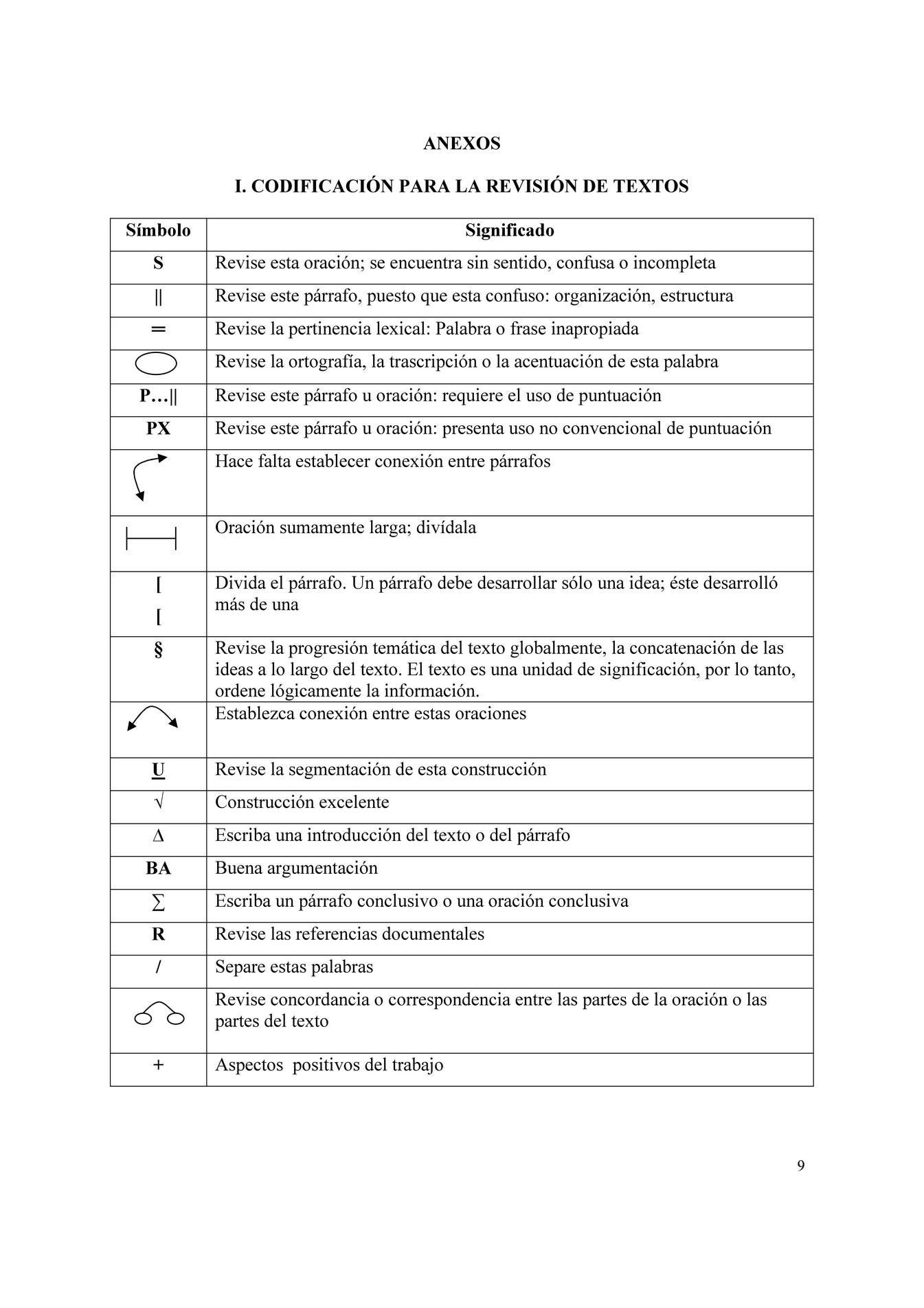 My Publications Fundamentos De La Investigación Documental