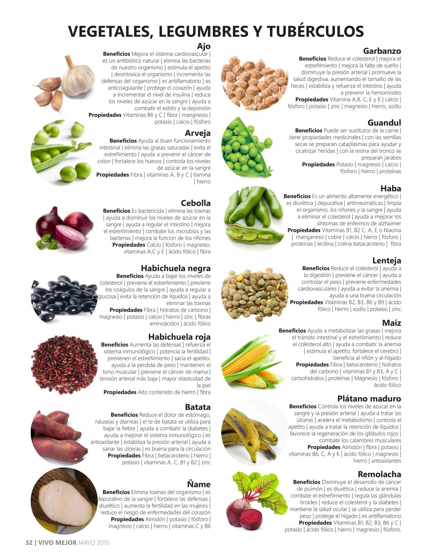 alto contenido de vitamina b12 y diabetes