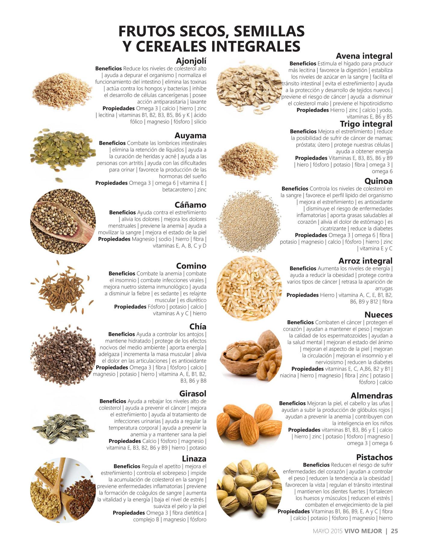 propiedades del calcio magnesio y zinc