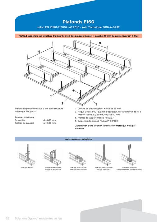 Gyproc Brandwerende Systemen Fr Page 30 31