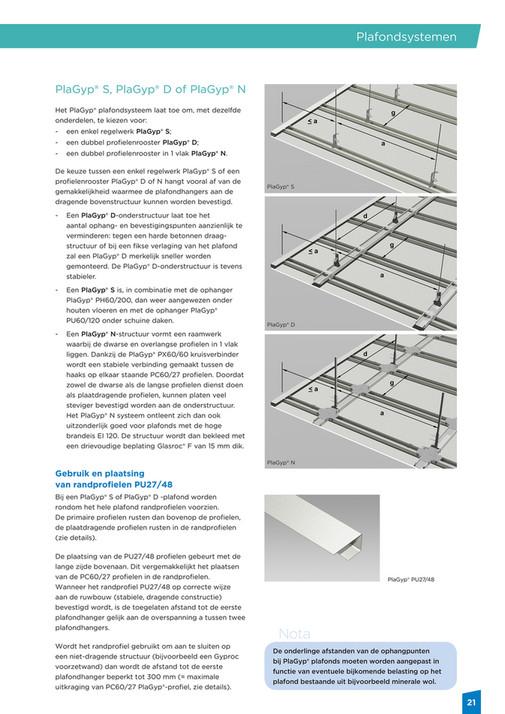 Bekend Maximale Overspanning Metal Stud Plafond GT77
