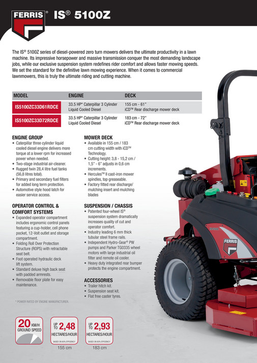 Ferris Commercial Mowers Brochure 2016 - English - Page 12-13