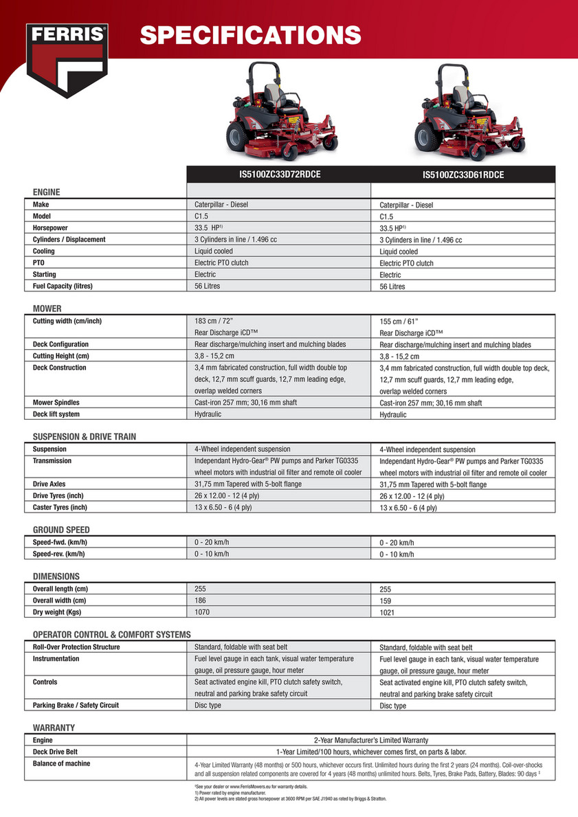 Briggs & Stratton Netherlands - Ferris Commercial Mowers
