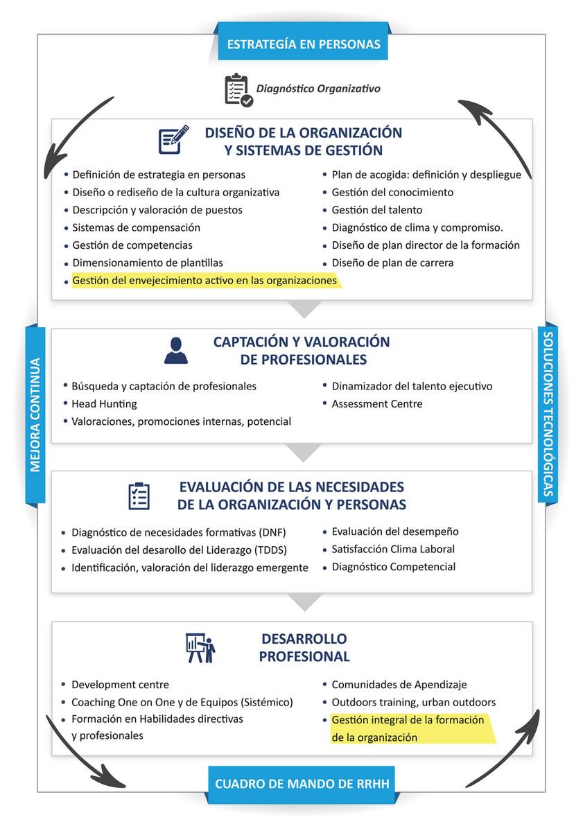 ATTEST - PERSONAS - Página 2 - Created with Publitas.com