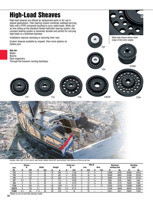 On deck - Harken 2017 - Pagina 90-91