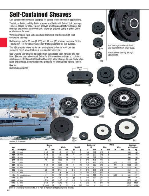 On deck - Harken Catalog 2018-2019 - Pagina 64-65