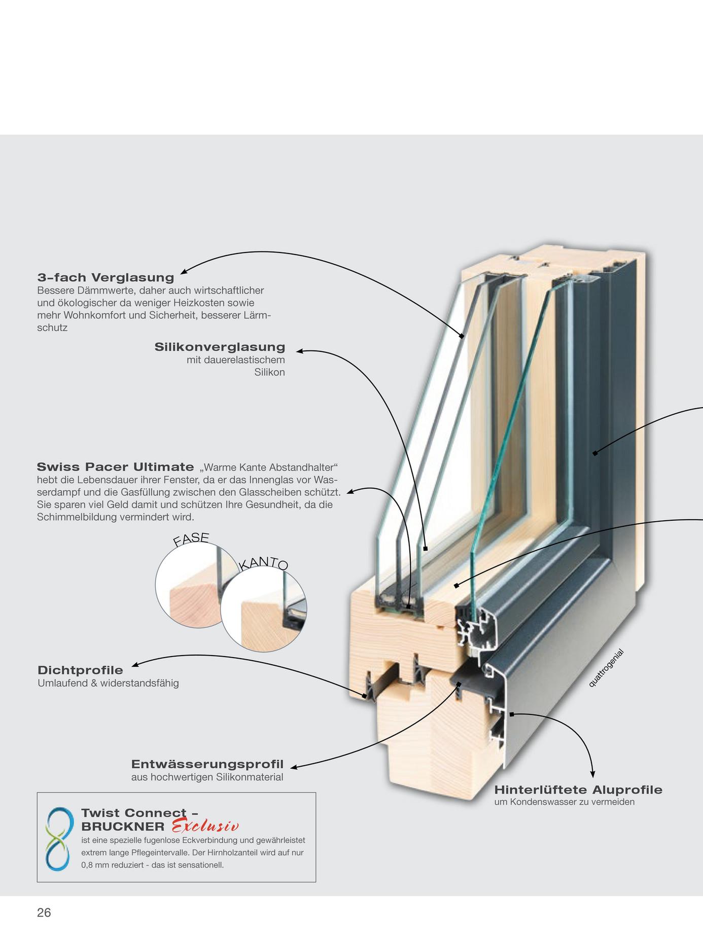 Bruckner Fenster Und Turen Bruckner Fenster Und Turenhauptkatalog 2018 Seite 30 31 Created With Publitas Com