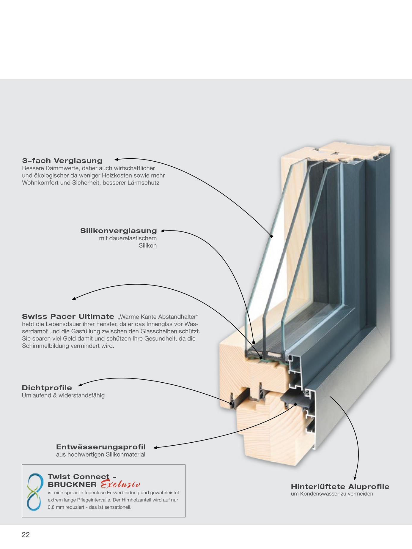 Bruckner Fenster Und Turen Bruckner Fenster Und Turenhauptkatalog 2018 Seite 24 25 Created With Publitas Com