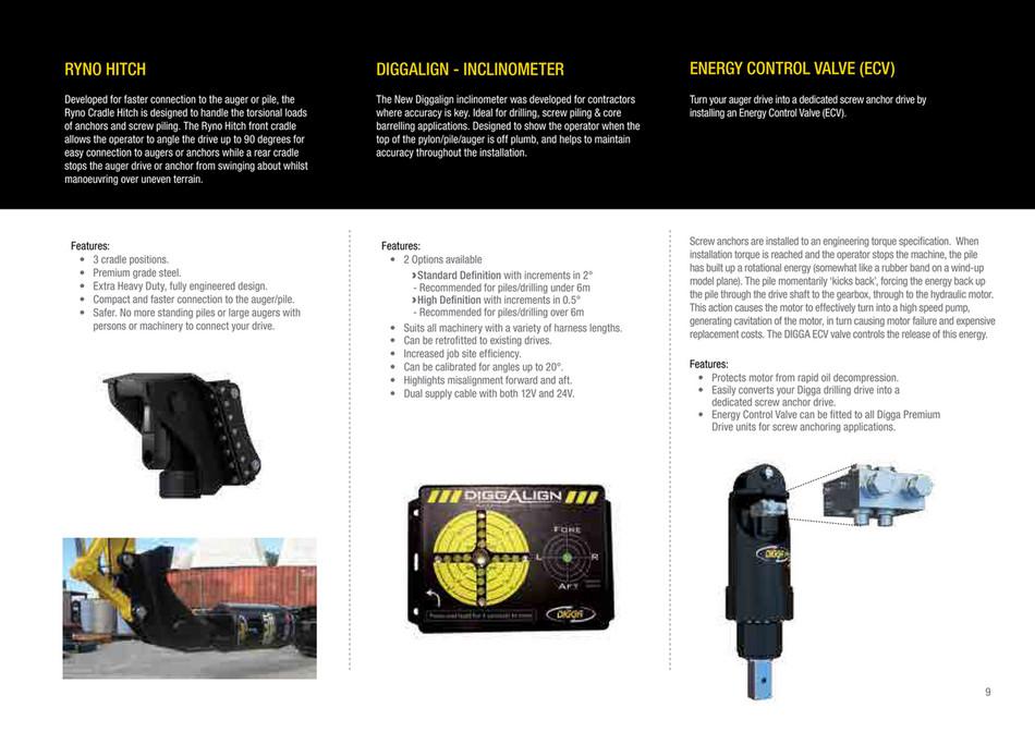 Blakwood Mountain Design - DIGGA Augers & Auger Drives for