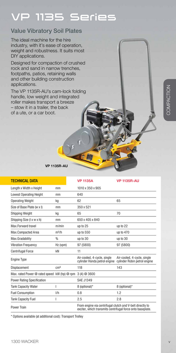 Blakwood Mountain Design - Wacker Neuson Compaction - Page 6-7