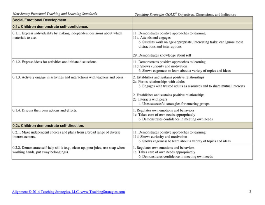 Seven Mile Publishing - Teaching Strategies GOLD Objectives for