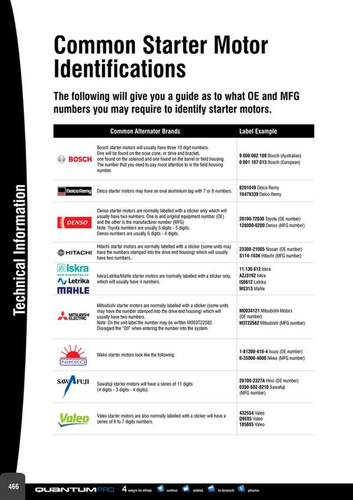 Ashdown-Ingram - Alternator & Starter Motor Catalogue 2014 - Page