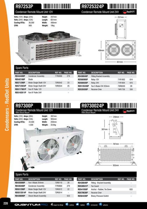 X264 Vs X265 Bitrate