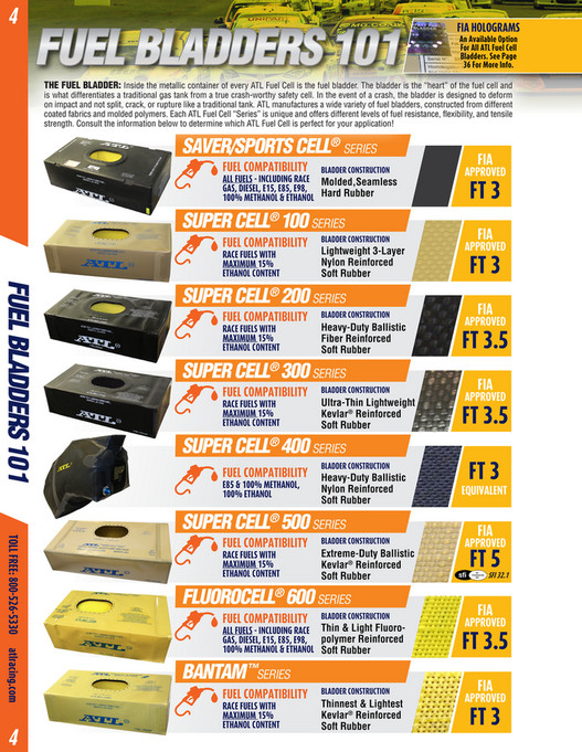Aero Tec Laboratories - 2018 ATL Fuel Cells Catalog - Page 4-5