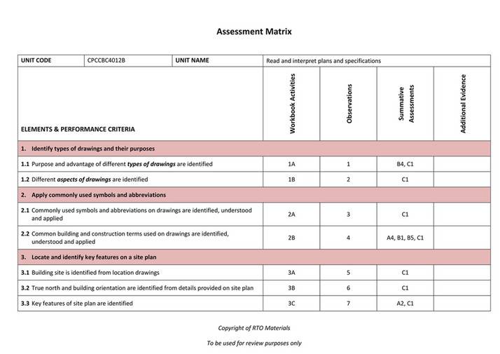 RTO Materials CPCCBC4012B Assessment Matrix Mapping Doc V10 – Site Plan Abbreviations