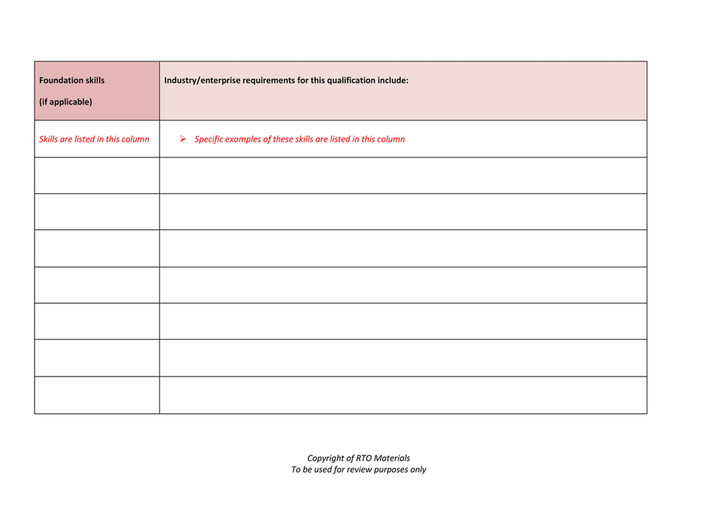 Rto Materials Sithpat001 Training And Essment Strategy Template V5 0 Page 1
