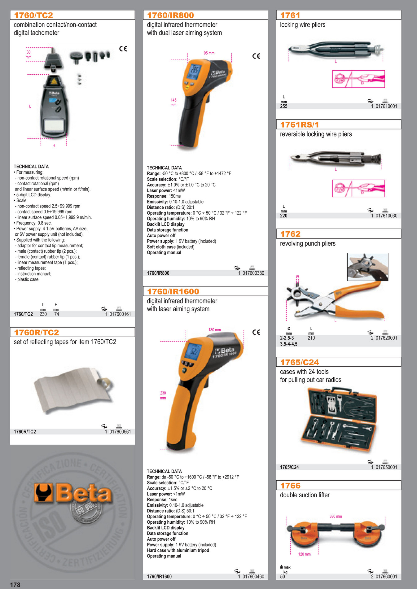 Beta Tools 1760 //Tc2 Digital Tachometer