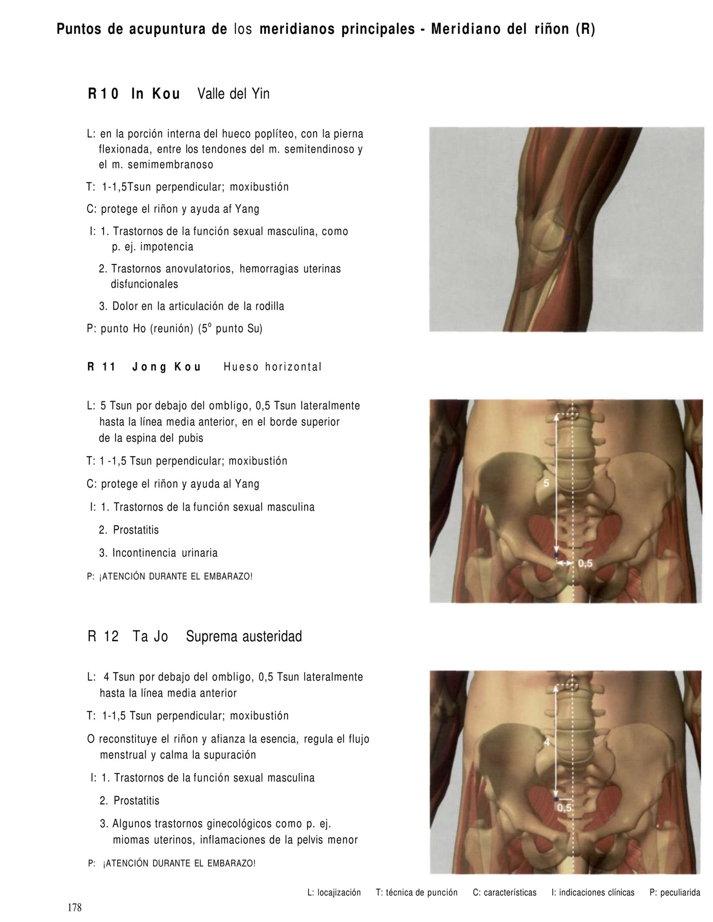la acupuntura ayuda a la prostatitis