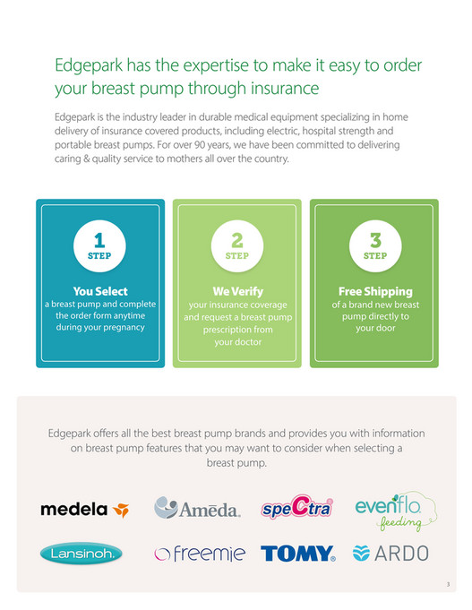 Edgepark Insurance Covered Breast Pumps Page 4 5