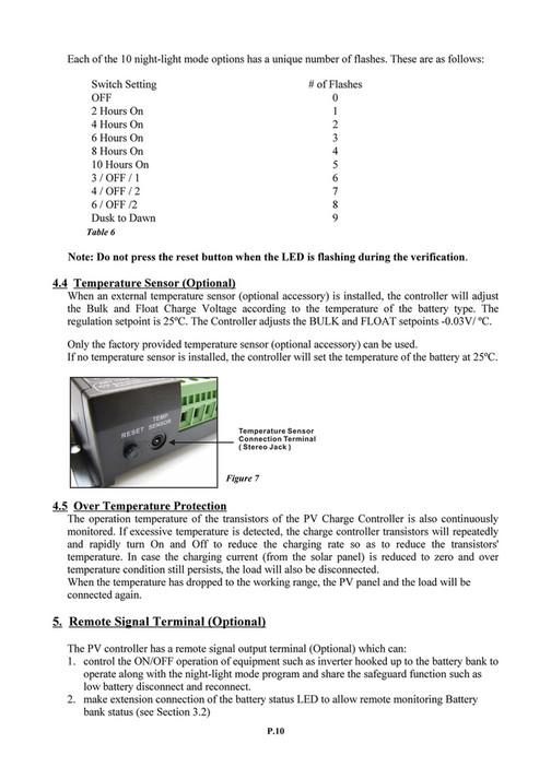 Solar Camping Australia - SBC Regulator Manual - Page 10-11