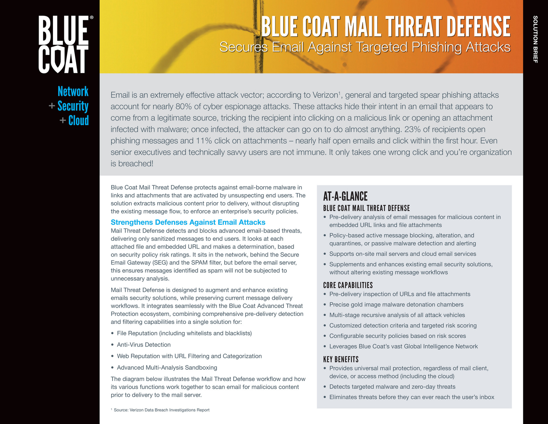 Blue Coat - Mail Threat Defense - Page 2 - Created with