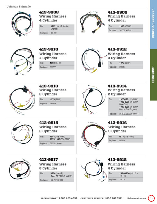 Hp Johnson Evinrude Wiring Diagram on