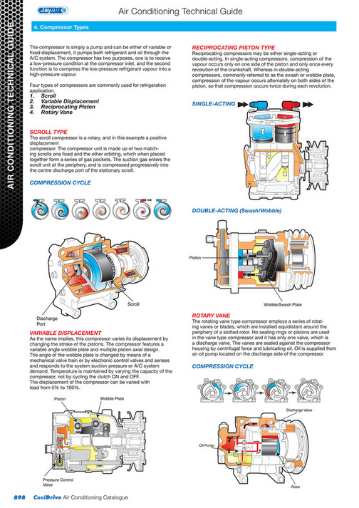 Cooldrive - 2014 Air Conditioning Catalogue - Page 900-901 - Created