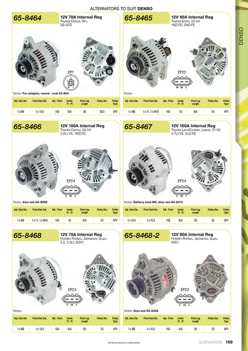 Cooldrive - 2012 Rotating Catalogue - Page 160-161 - Created with