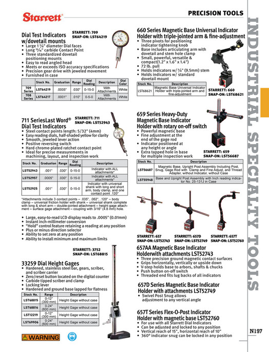 Shamir Tools - Snapon - Page 198-199 - Created with Publitas com
