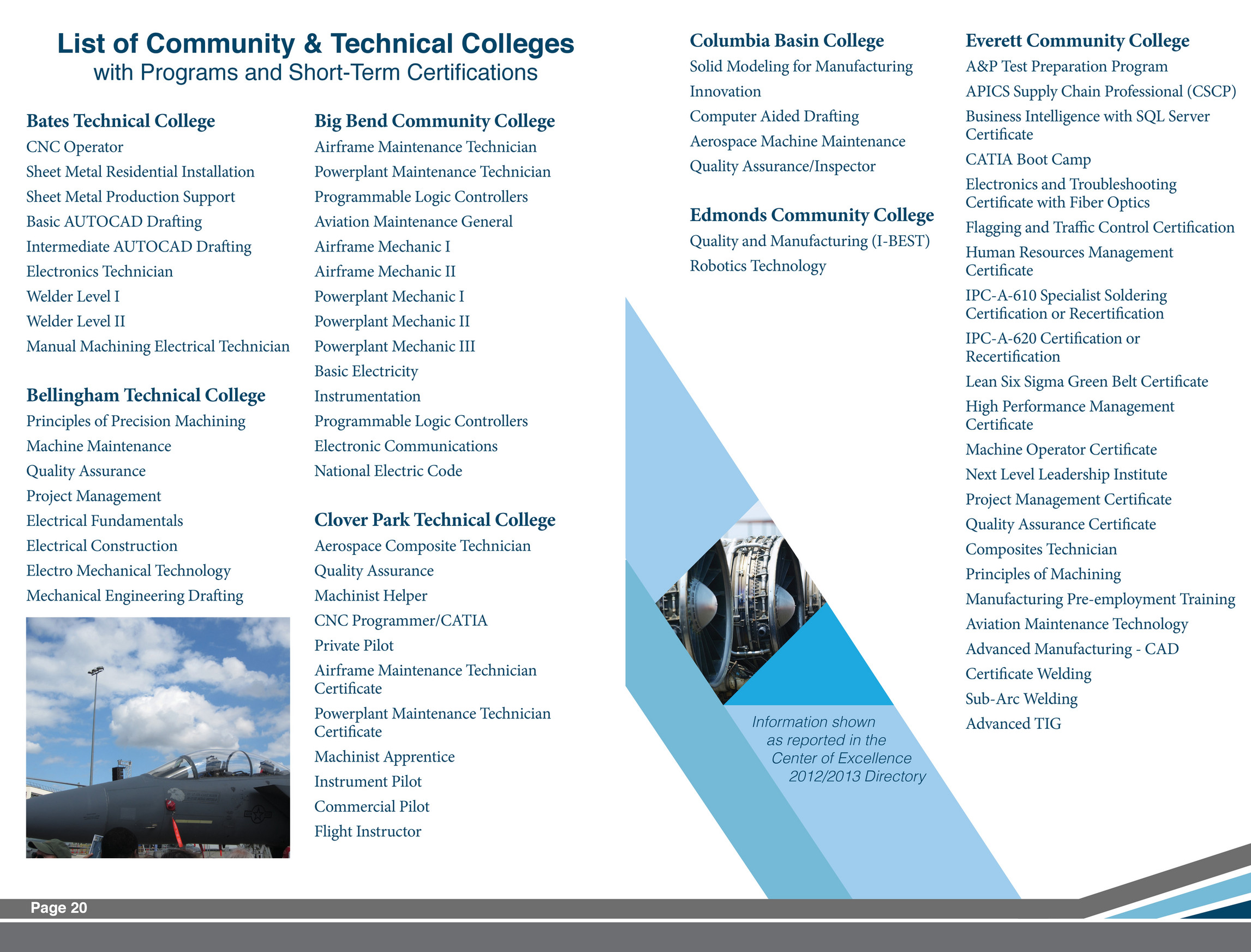 clover park technical college programs