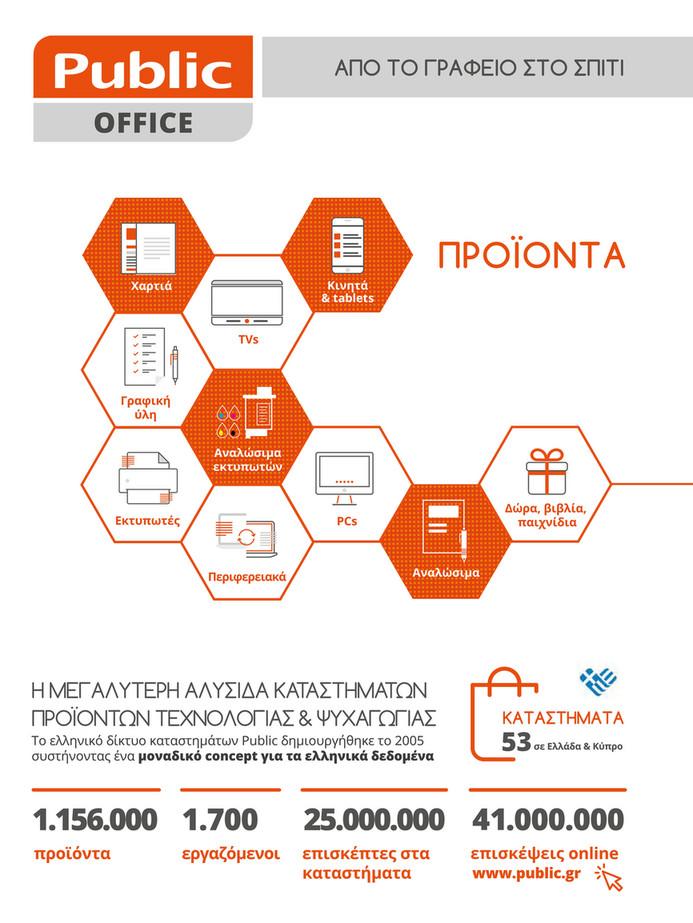 224b95babe Public Office Κατάλογος