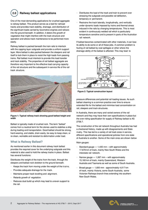 My publications - TECH NOTE 75 - Railway Ballast - Page 1 - Created