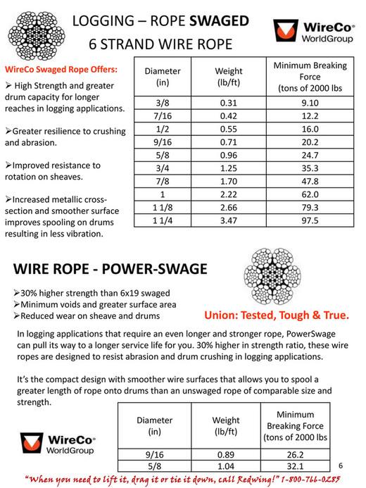 Mesmerizing Python Wire Rope Nj Ideas - Schematic diagram ...