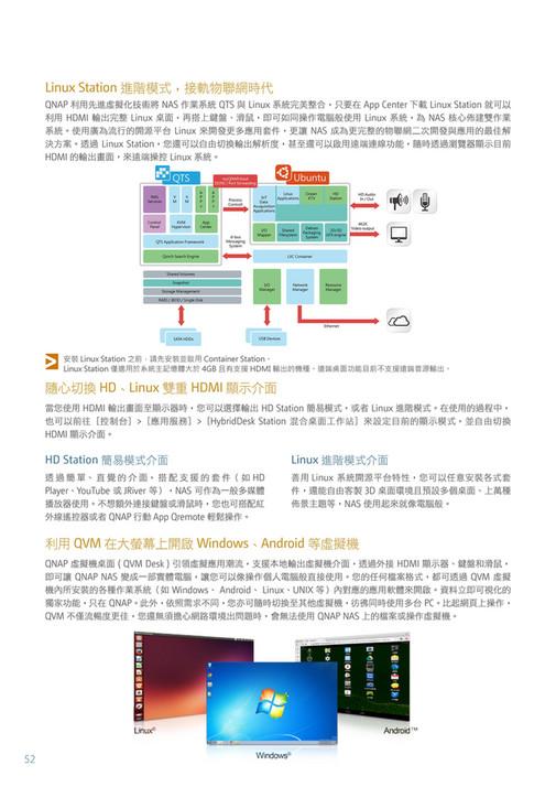 Qnap Container Station Ubuntu