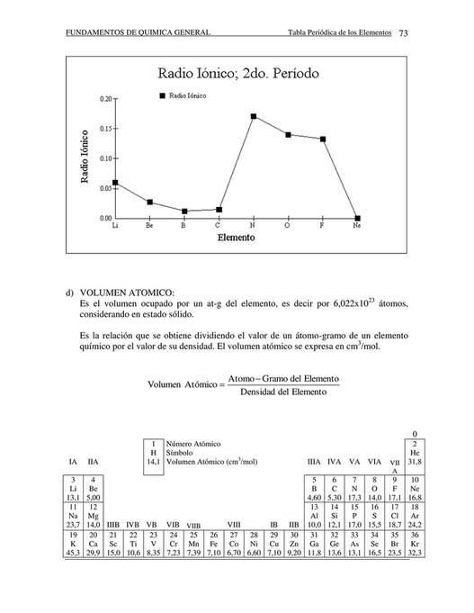 Universidad de las fuerzas arm quimica capitulo 3 pgina 32 33 fundamentos de quimica general tabla peridica de los elementos 73 d volumen atomico es urtaz Gallery
