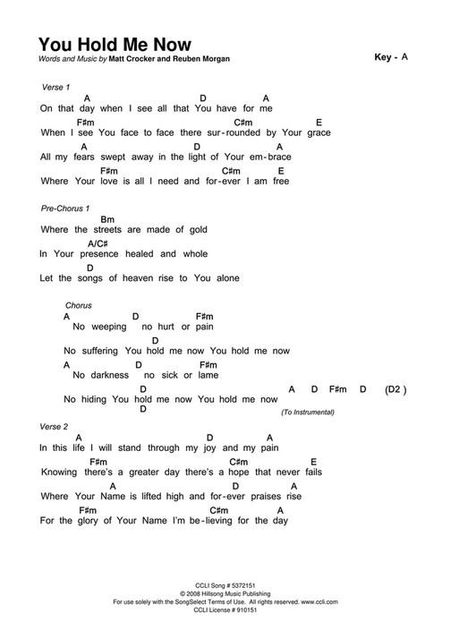 Alive Hillsong Chords Images Chord Guitar Finger Position