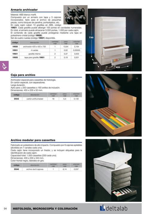Ralfmed International BV - Deltalab - Page 96-97 - Created with ...