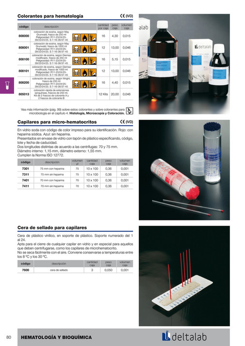 Ralfmed International BV - Deltalab - Page 82-83 - Created with ...