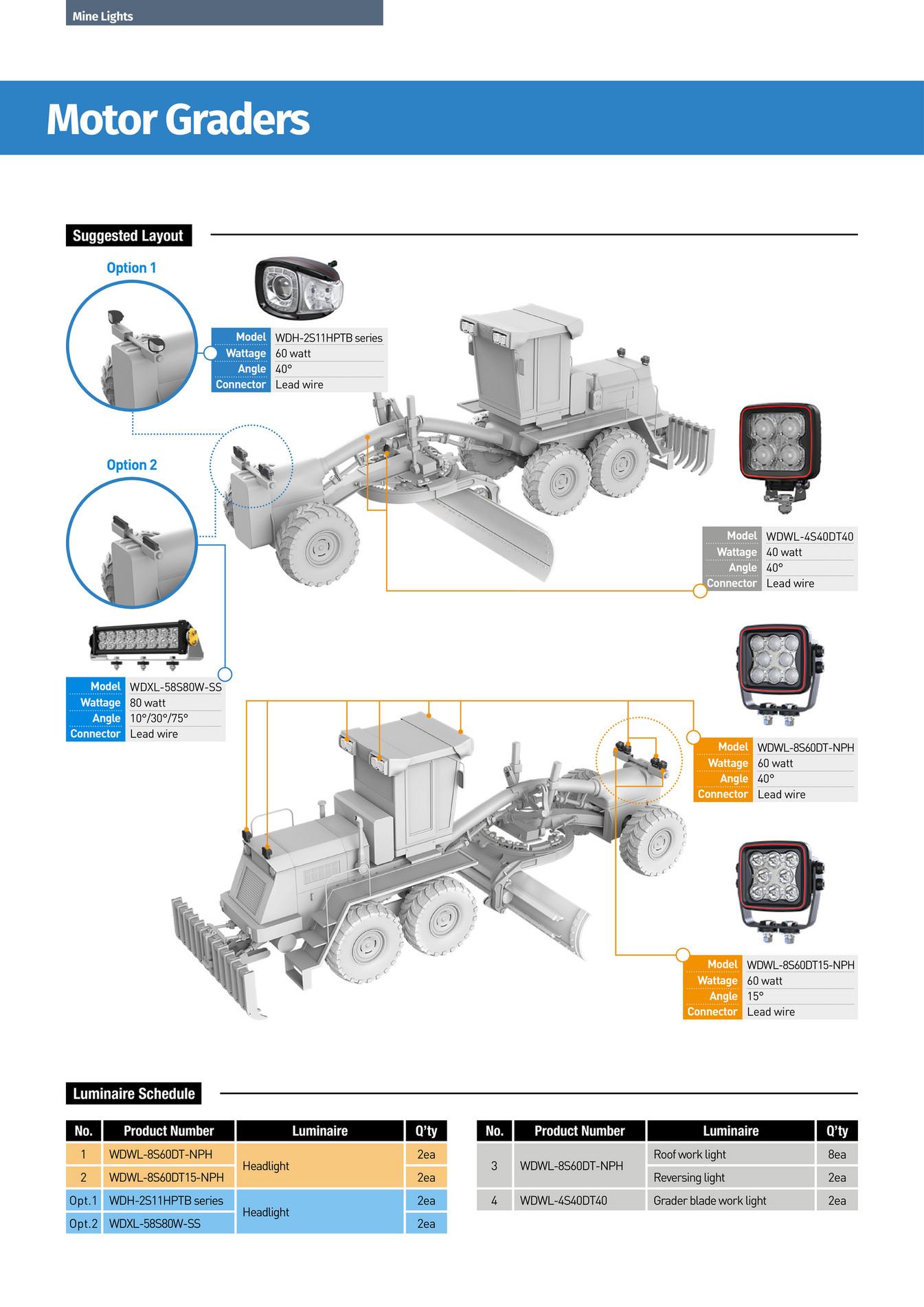 weldex wiring diagram weldex mine lights page 14 15  weldex mine lights page 14 15