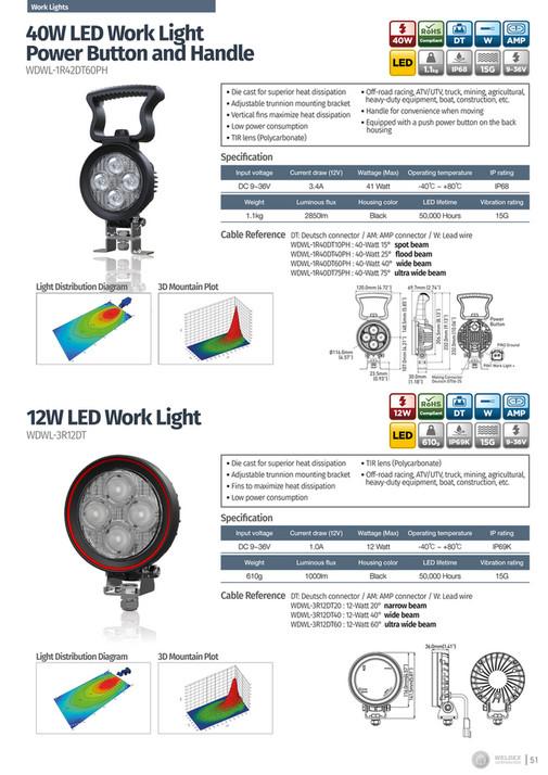 Weldex - 2018 LED Lighting - Page 52-53 on