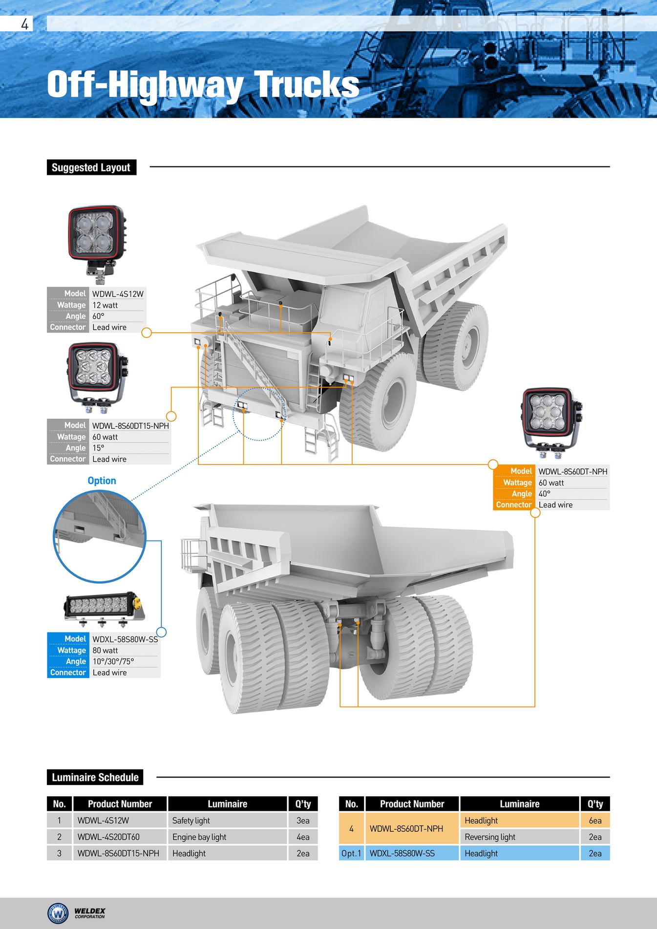 weldex wiring diagram weldex mine lights brochure page 2 3  weldex mine lights brochure page 2 3