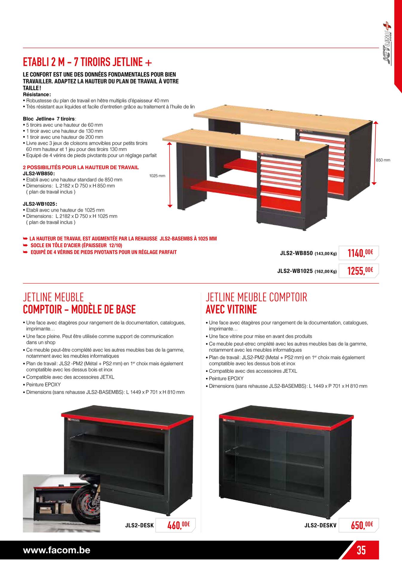 Hauteur standard comptoir with hauteur standard comptoir for Hauteur standard comptoir