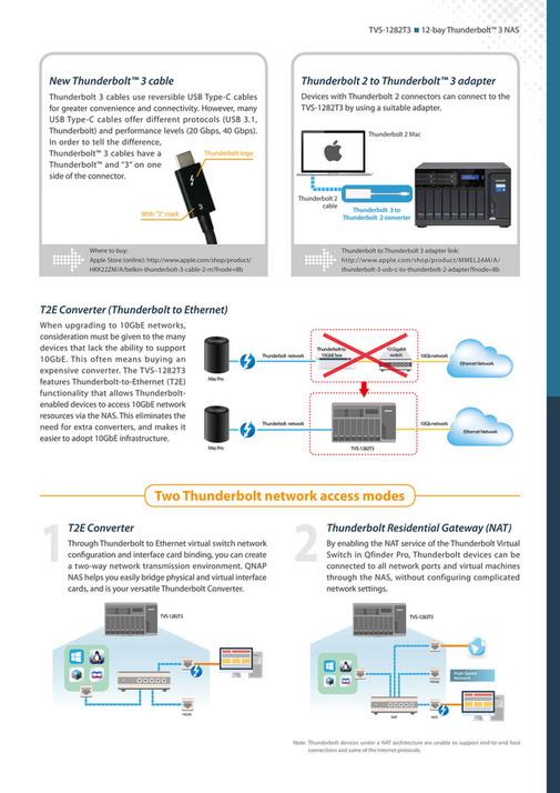 QNAP - TVS-1282T3_(EN)_51000-024255-RS_web - Page 4-5