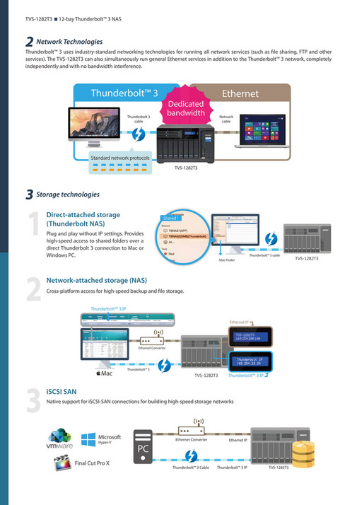 QNAP - TVS-1282T3_(EN)_51000-024255-RS_web - Page 6-7 - Created with