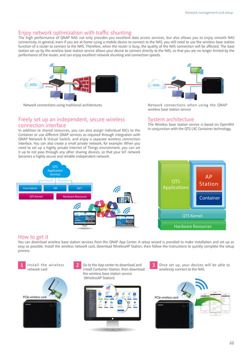 Qnap Access Container