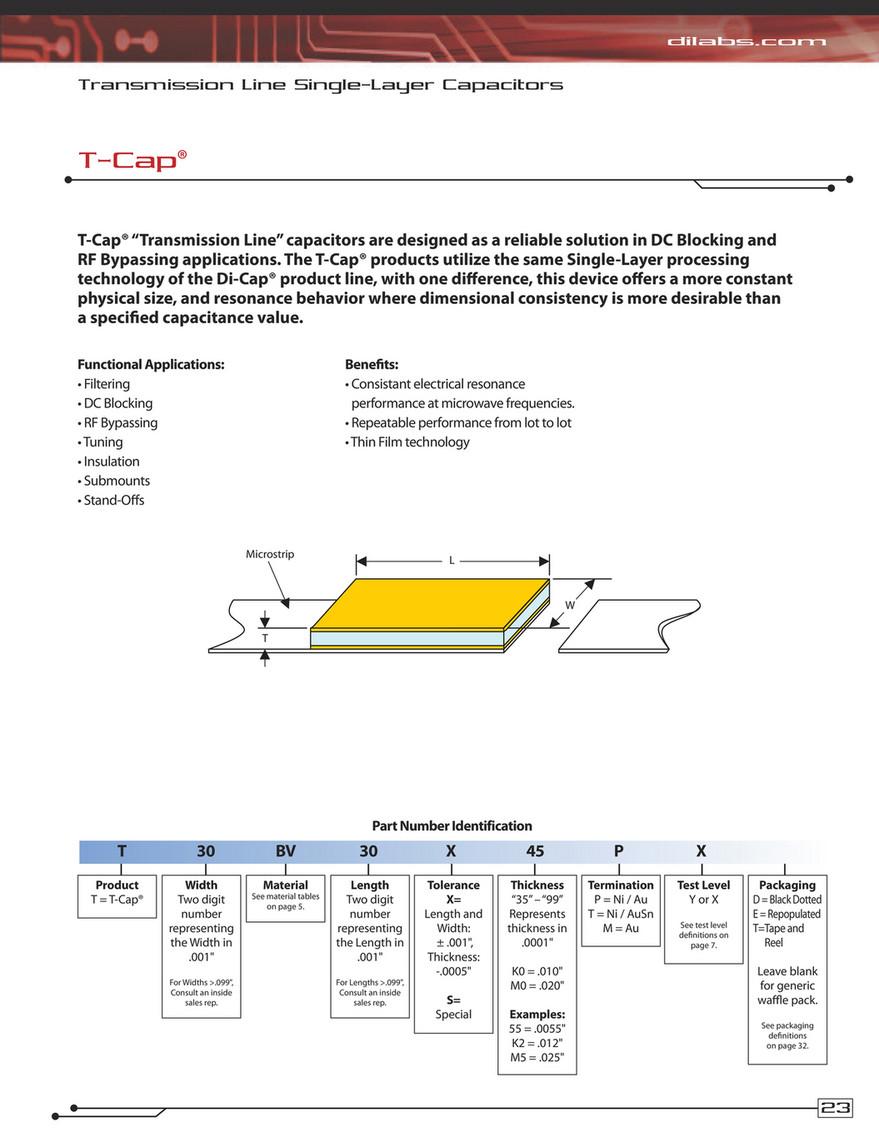 CAPACITOR FAKS - Dielectric Laboratories T-Cap® Series SLC