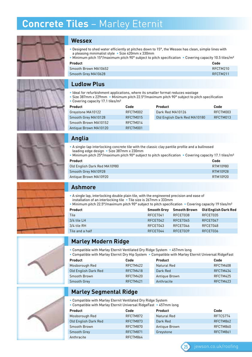 Gabrielle Media Services Roofing Guide 2015 Page 24 25 Created With Publitas Com