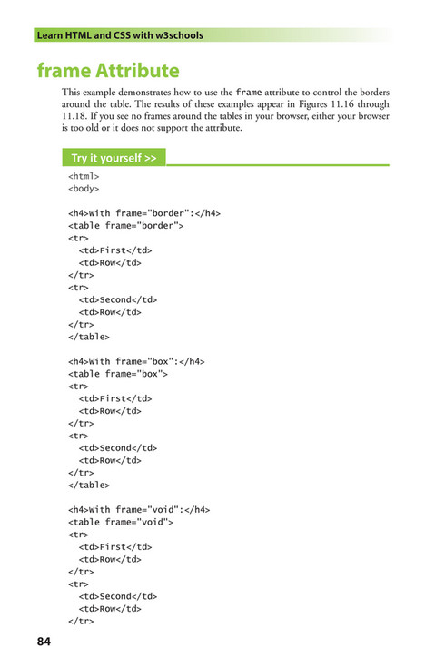 Citrus Fashions Learn Html And Css Page 96 97 Created With