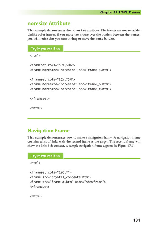 Citrus Fashions - [Wiley] - Learn HTML and CSS - [w3Schools] - Page ...